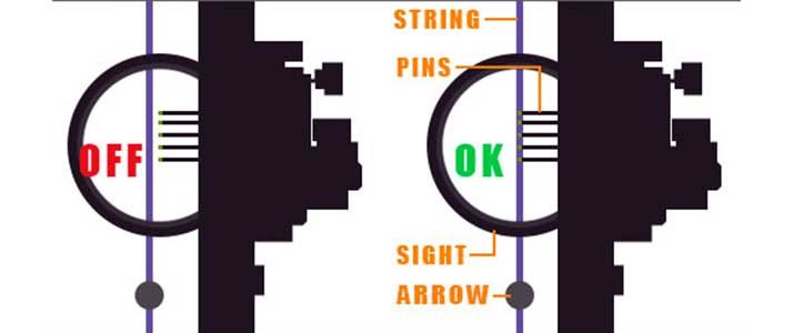 easiest way to sight in a bow